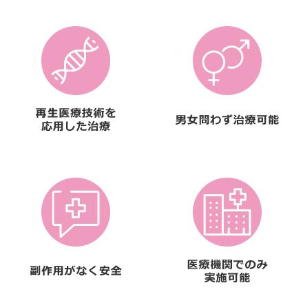 【再生医療技術を応用した治療】【男女問わず治療可能】【副作用がなく安全】【医療機関でのみ実施可能】